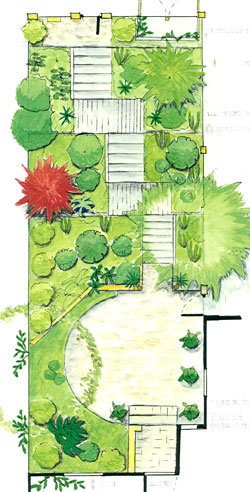 The garden designer's mission is to make sure you get the garden you desire.